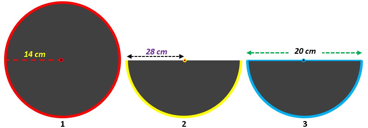 Menghitung Keliling Lingkaran Rumus Keliling Lingkaran Mamatematika