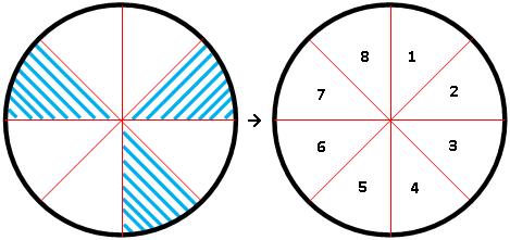 Menghitung Luas Lingkaran Luas Bagian Yang Diarsir Mamatematika
