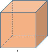 Menghitung Total Panjang Semua Rusuk Kubus (Edge of a Cube ...